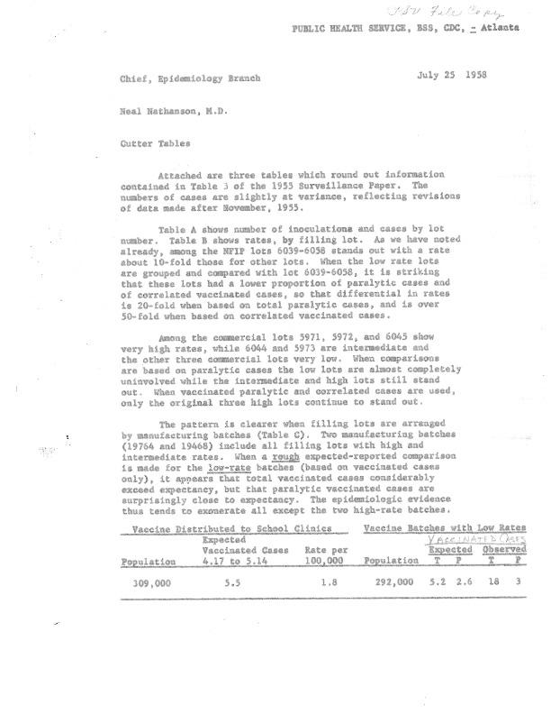 http://beck-dev.ecdsweb.org/ohms-viewer/cachefiles/CDCPolio2/NARA P 112.pdf